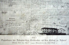 History of South Tirol